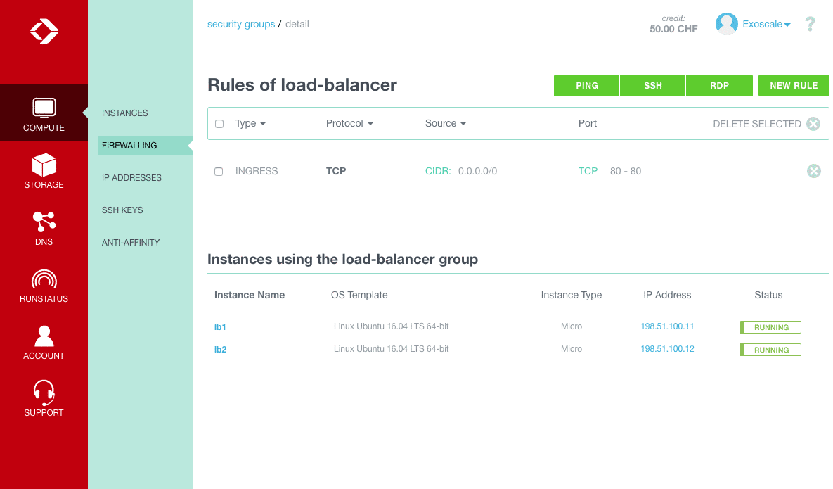 load balancer security group